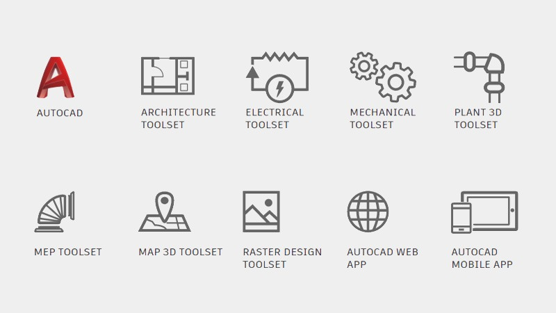 USAM - CAD Software / AutoCAD Specialized Toolset